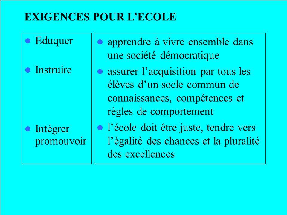 EXIGENCES POUR L'ECOLE