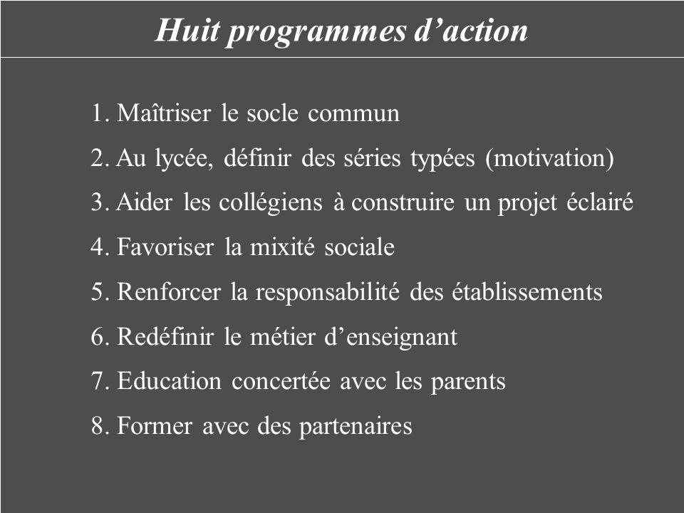 Huit programmes d'action