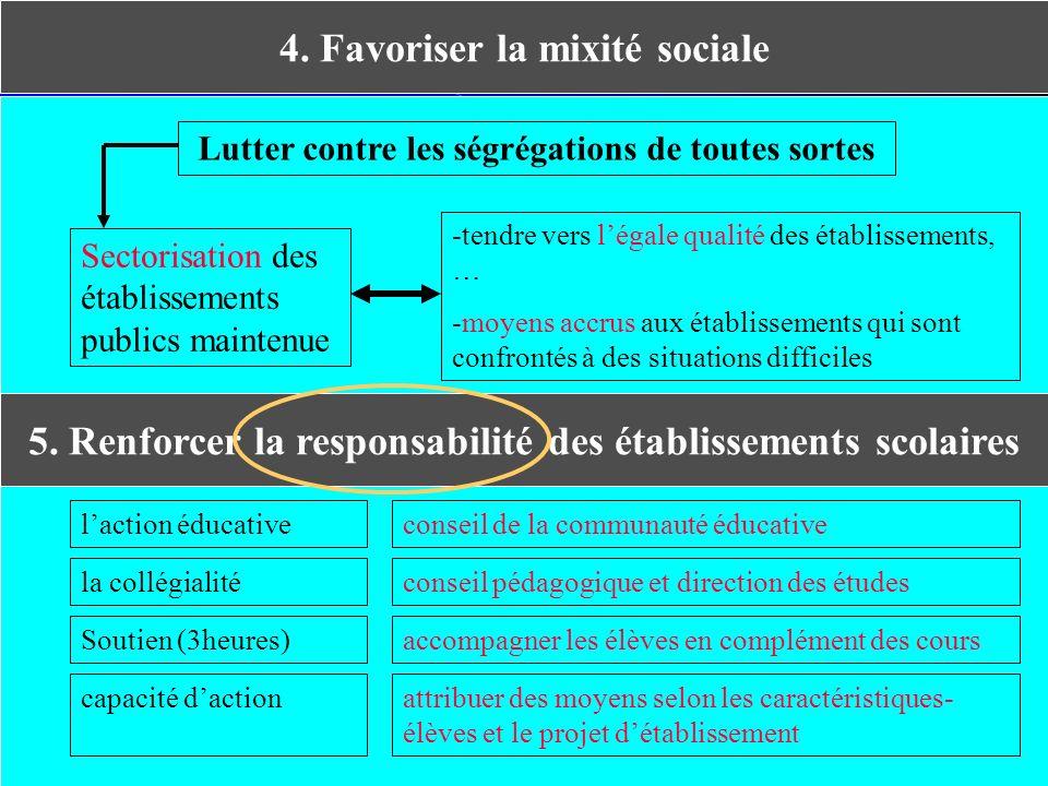 4. Favoriser la mixité sociale