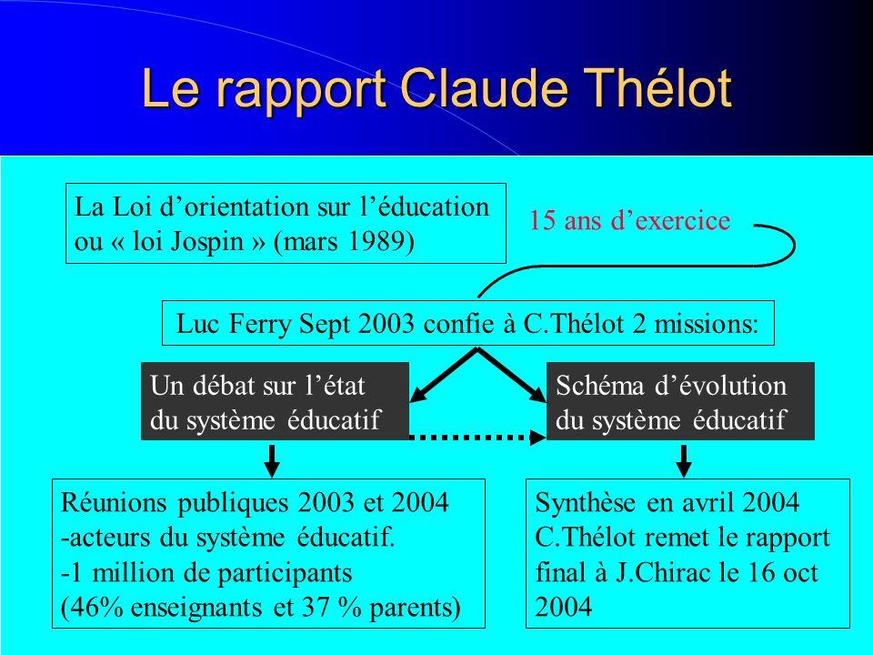 Le rapport Claude Thélot