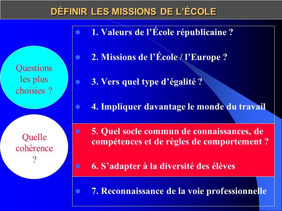 DÉFINIR LES MISSIONS DE L'ÉCOLE