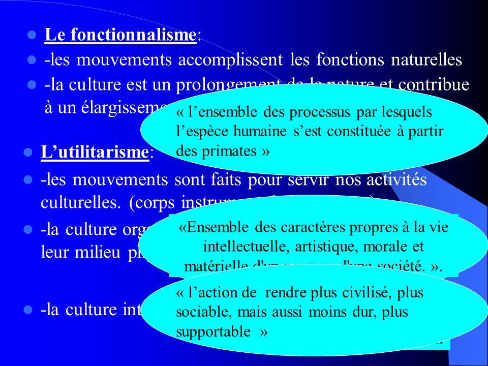 -les mouvements accomplissent les fonctions naturelles