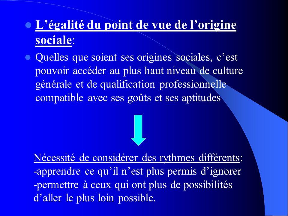 L'égalité du point de vue de l'origine sociale: