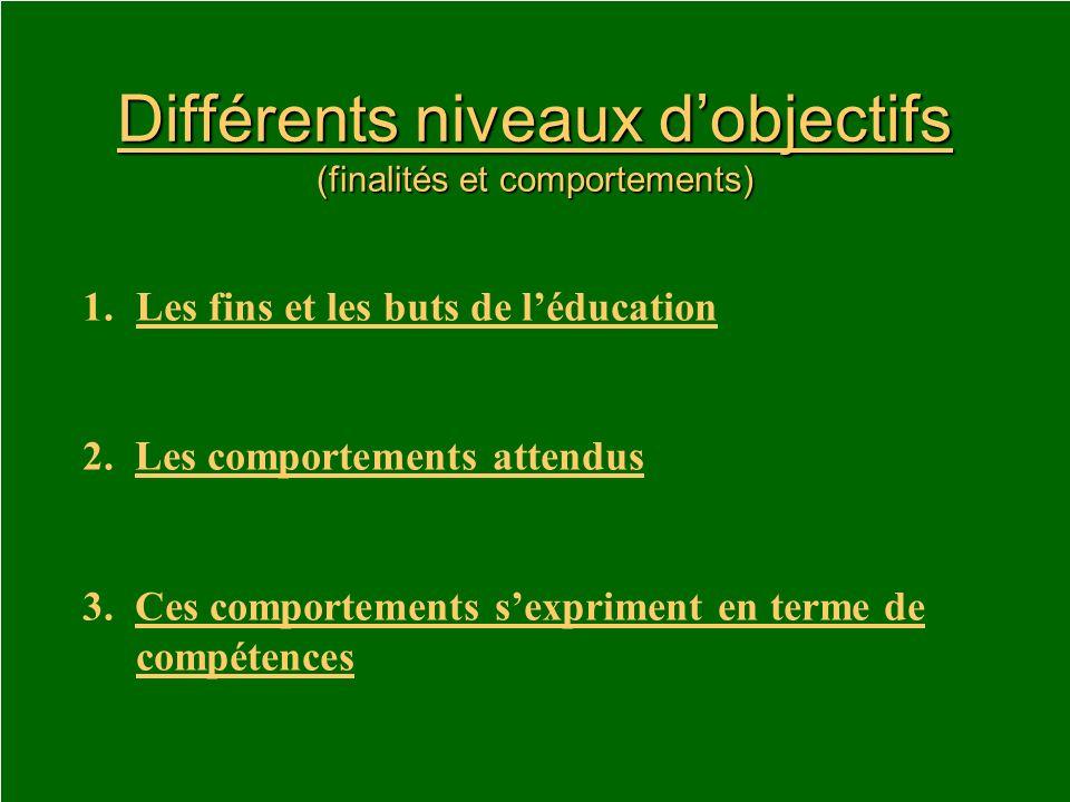 Différents niveaux d'objectifs (finalités et comportements)