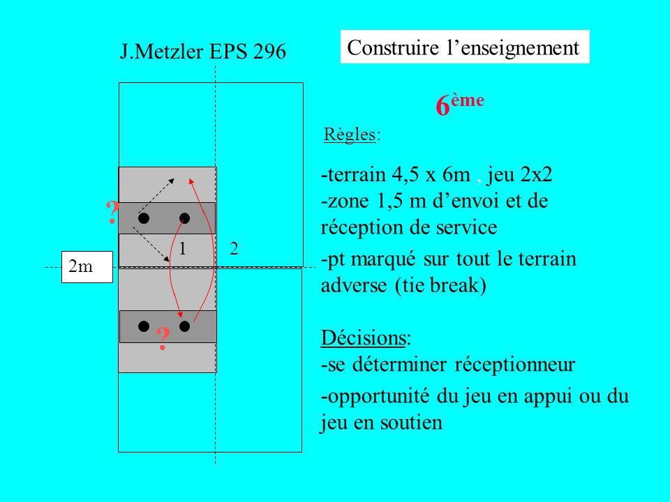 6ème Construire l'enseignement J.Metzler EPS 296
