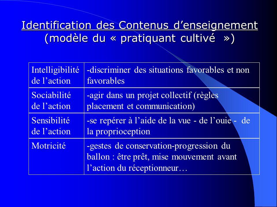 Identification des Contenus d'enseignement (modèle du « pratiquant cultivé »)