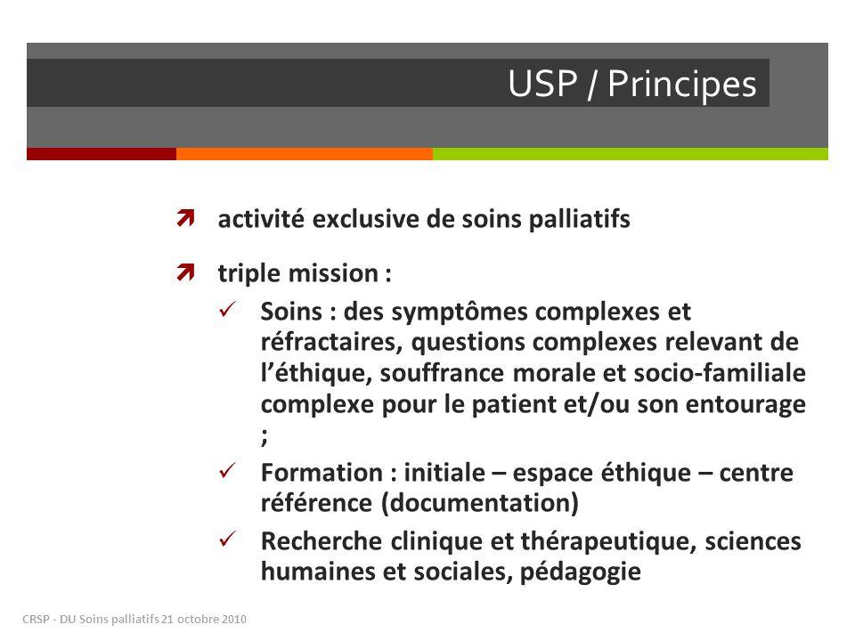 USP / Principes activité exclusive de soins palliatifs