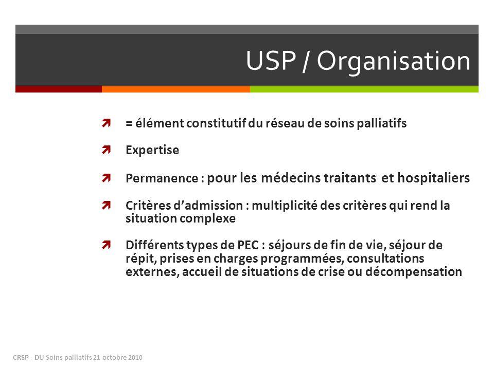 USP / Organisation = élément constitutif du réseau de soins palliatifs