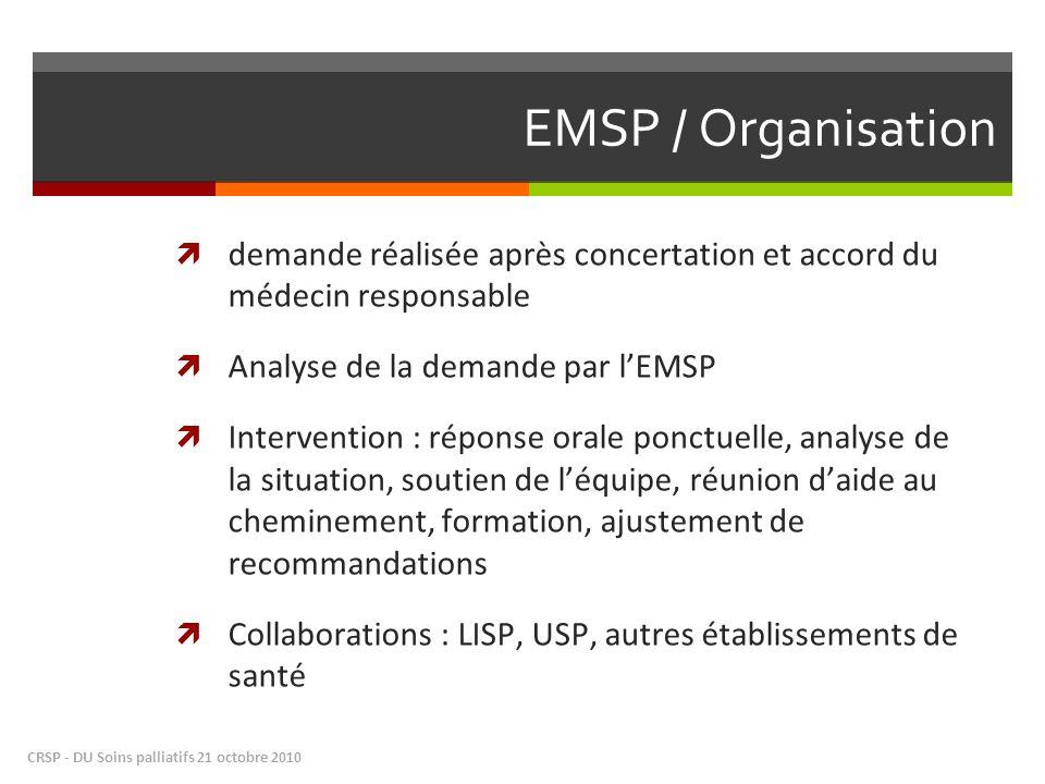EMSP / Organisation demande réalisée après concertation et accord du médecin responsable. Analyse de la demande par l'EMSP.