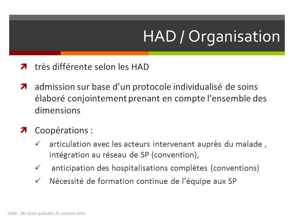 HAD / Organisation très différente selon les HAD