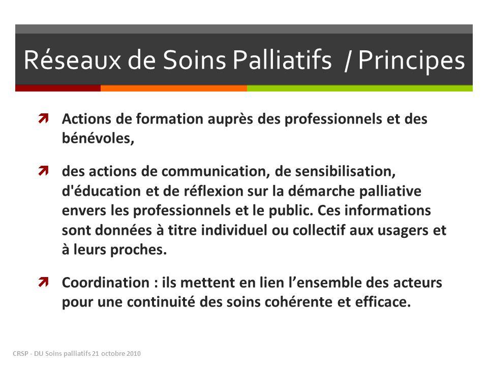 Réseaux de Soins Palliatifs / Principes