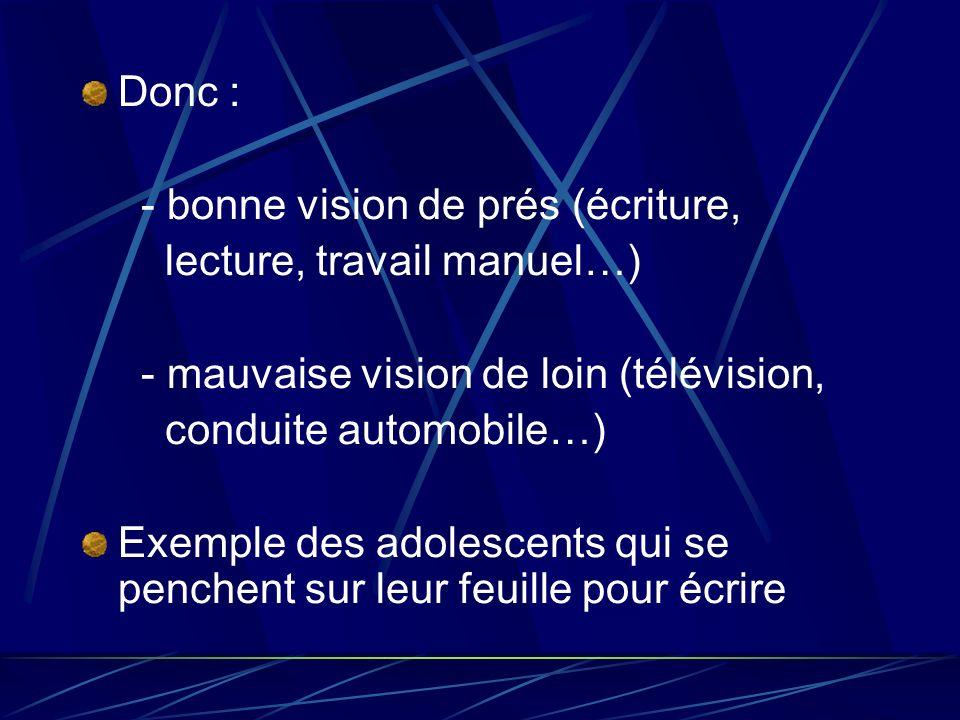 Donc : - bonne vision de prés (écriture, lecture, travail manuel…) - mauvaise vision de loin (télévision,