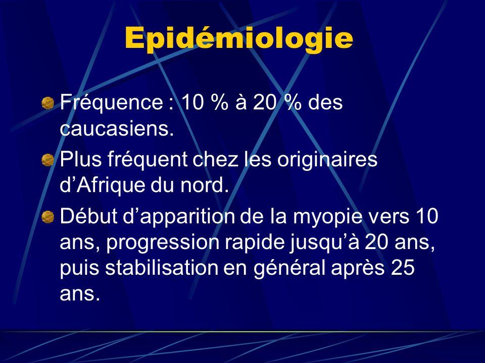 Epidémiologie Fréquence : 10 % à 20 % des caucasiens.