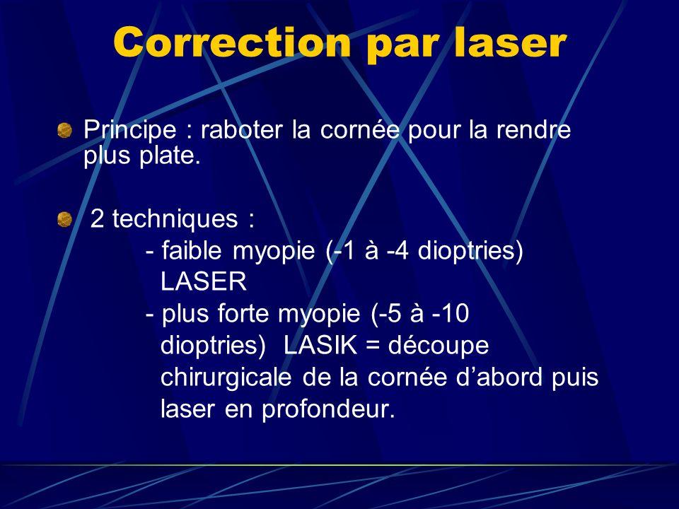 Correction par laserPrincipe : raboter la cornée pour la rendre plus plate. 2 techniques : - faible myopie (-1 à -4 dioptries)