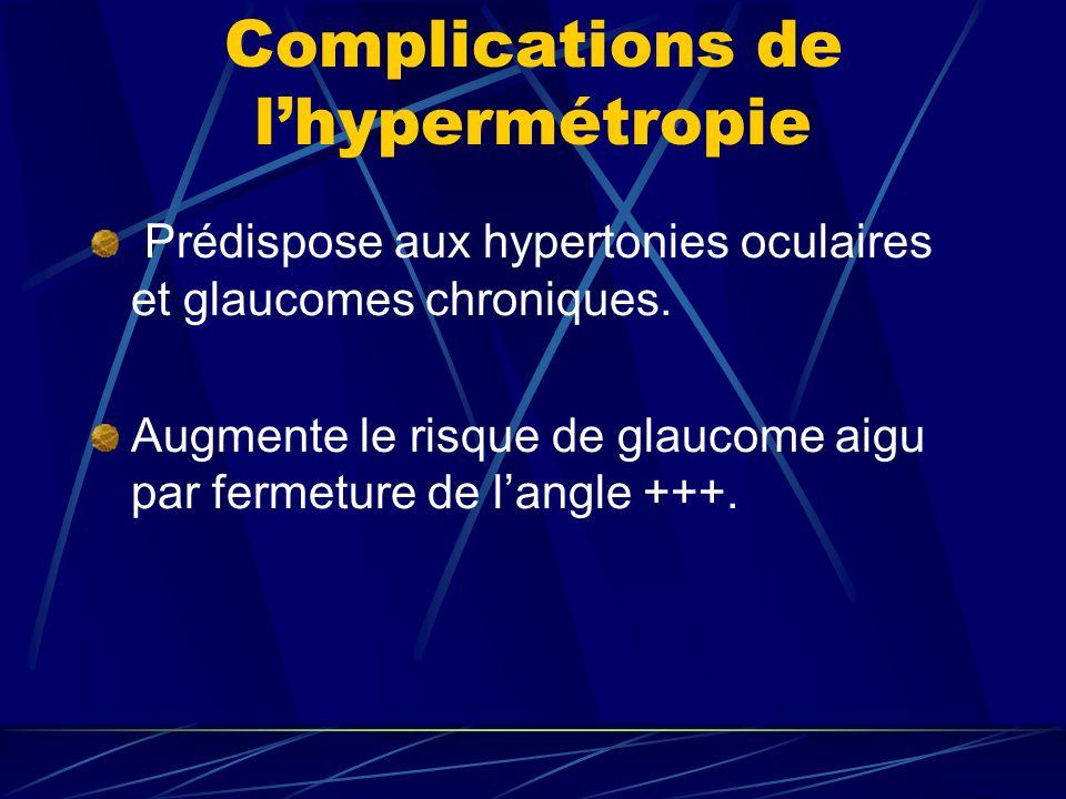 Complications de l'hypermétropie