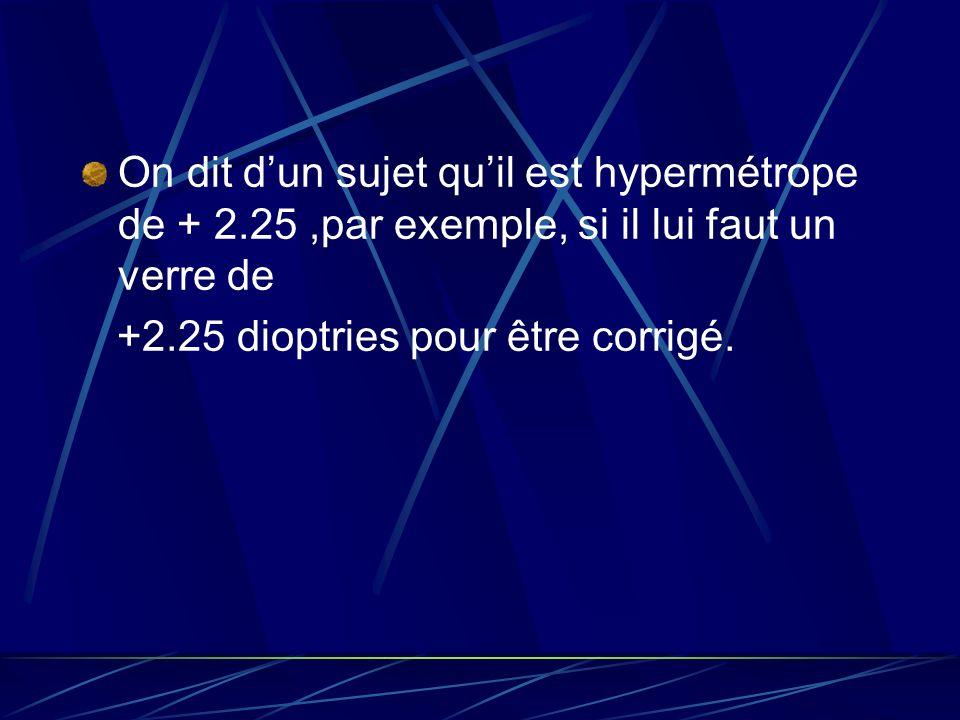 On dit d'un sujet qu'il est hypermétrope de + 2