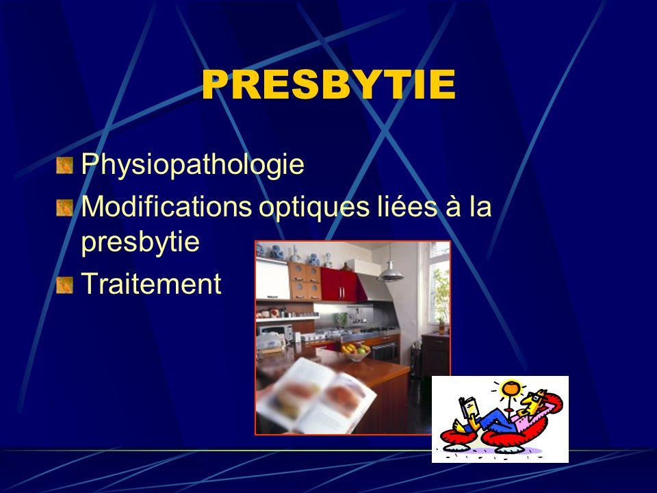 PRESBYTIE Physiopathologie Modifications optiques liées à la presbytie