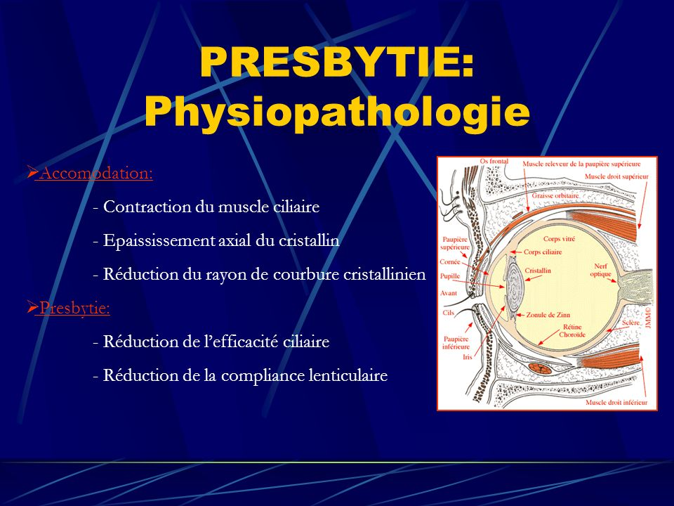 PRESBYTIE: Physiopathologie