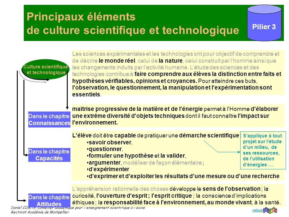 Principaux éléments de culture scientifique et technologique