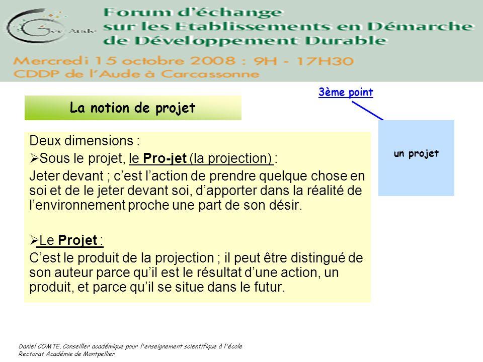 Sous le projet, le Pro-jet (la projection) :
