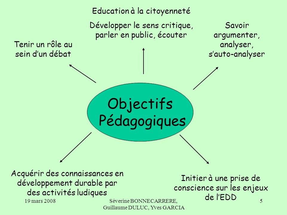 Objectifs Pédagogiques Education à la citoyenneté