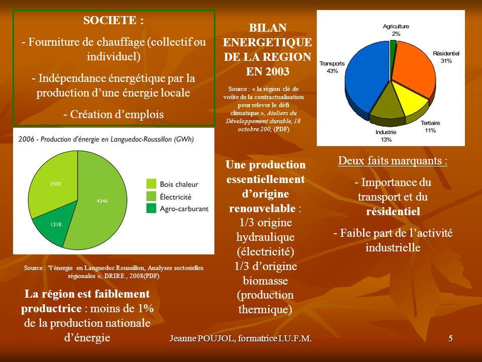BILAN ENERGETIQUE DE LA REGION EN 2003