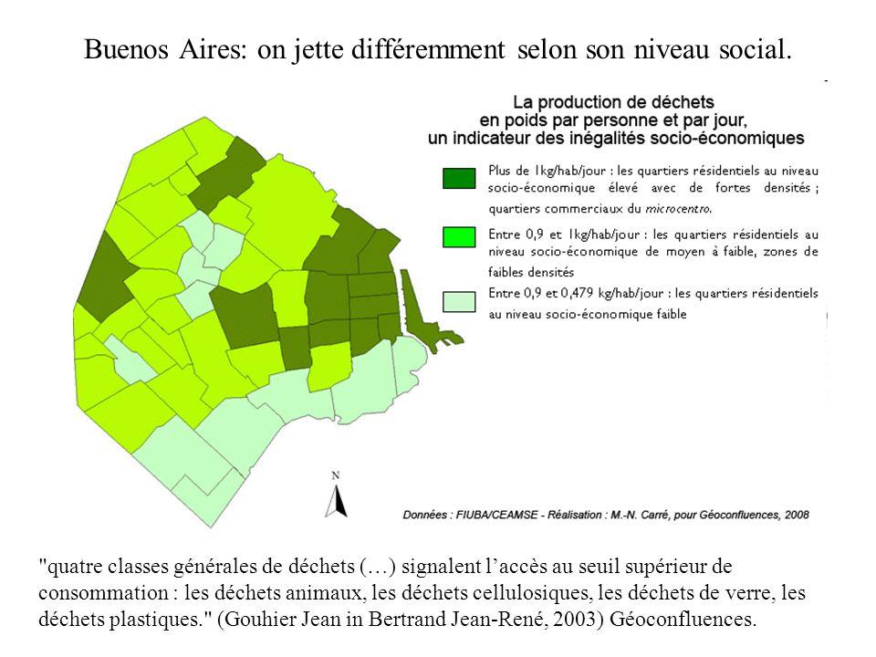 Buenos Aires: on jette différemment selon son niveau social.