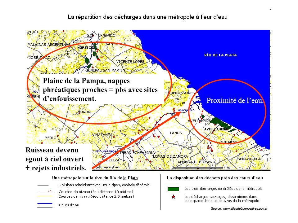 Plaine de la Pampa, nappes phréatiques proches = pbs avec sites d'enfouissement.