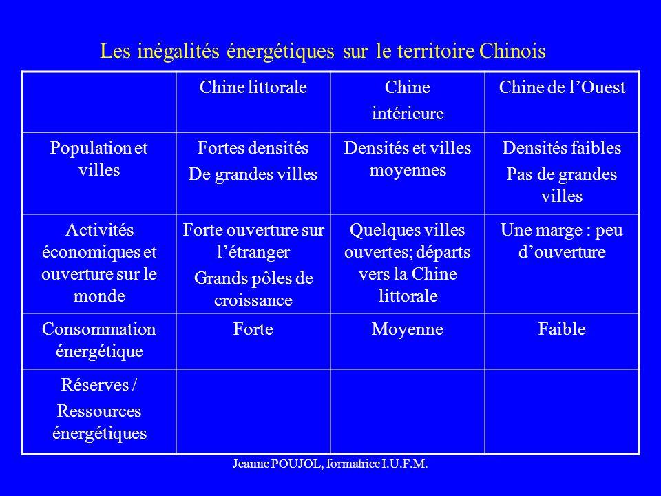 Les inégalités énergétiques sur le territoire Chinois