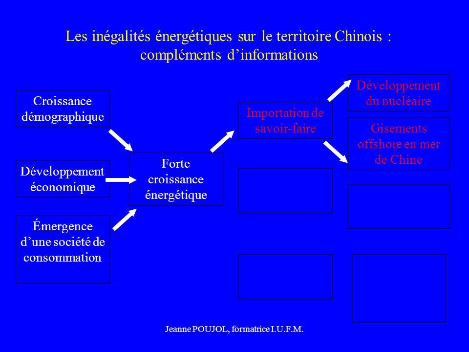 Les inégalités énergétiques sur le territoire Chinois : compléments d'informations