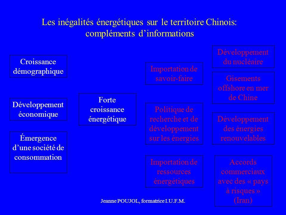 Les inégalités énergétiques sur le territoire Chinois: compléments d'informations