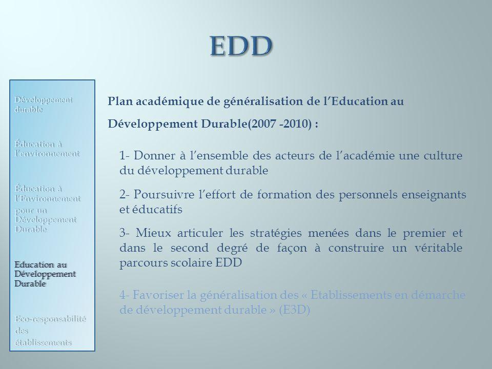 EDD Développement durable. Éducation à l'environnement. Éducation à l'Environnement. pour un Développement Durable.