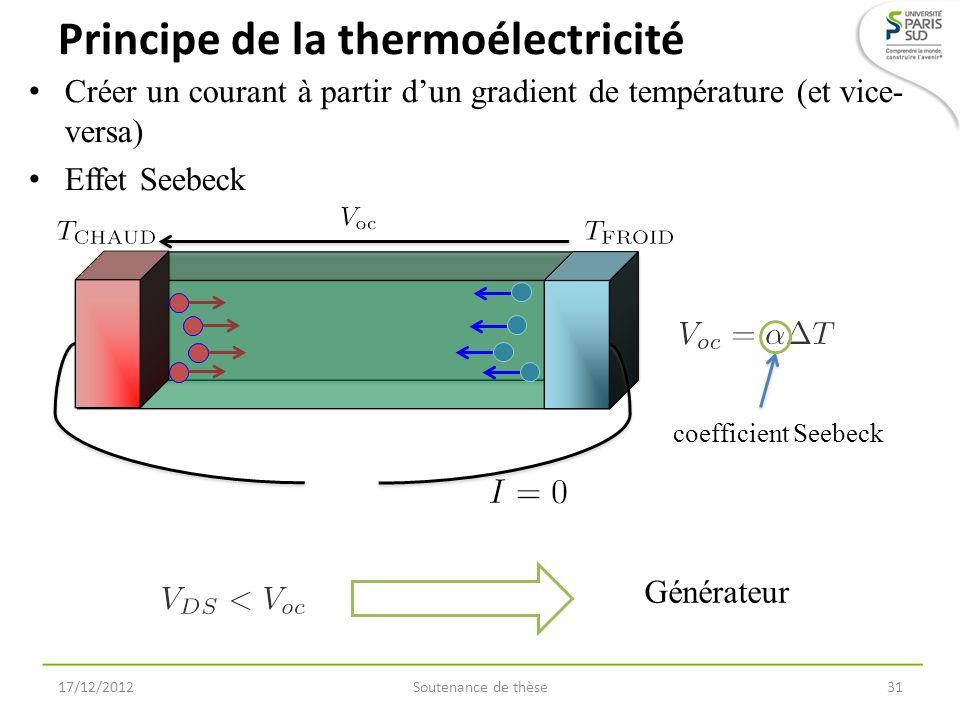 Principe de la thermoélectricité