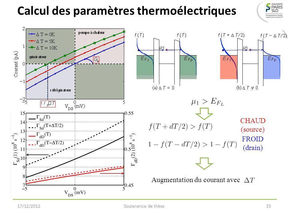 Calcul des paramètres thermoélectriques