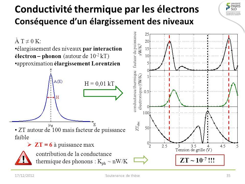conductance thermique