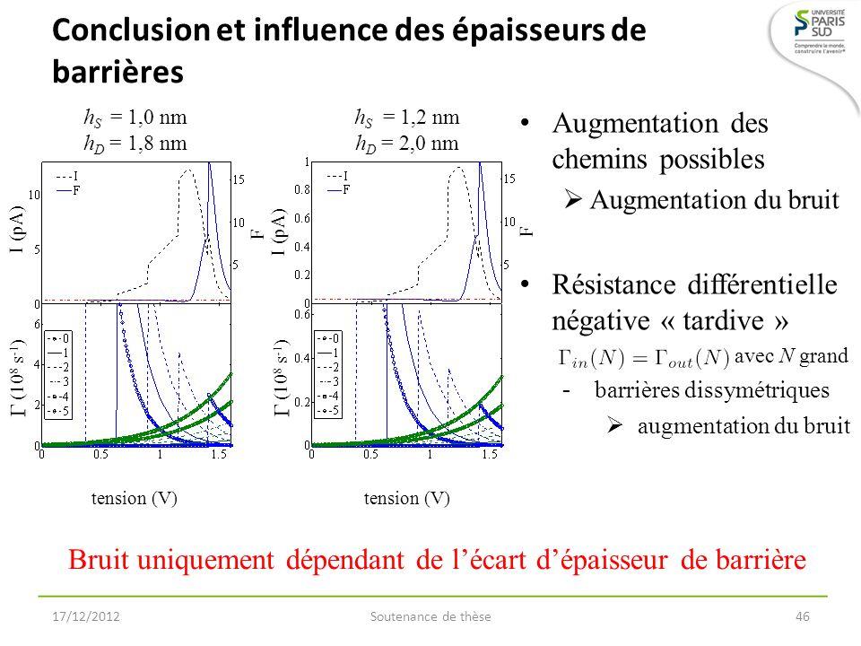 Conclusion et influence des épaisseurs de barrières