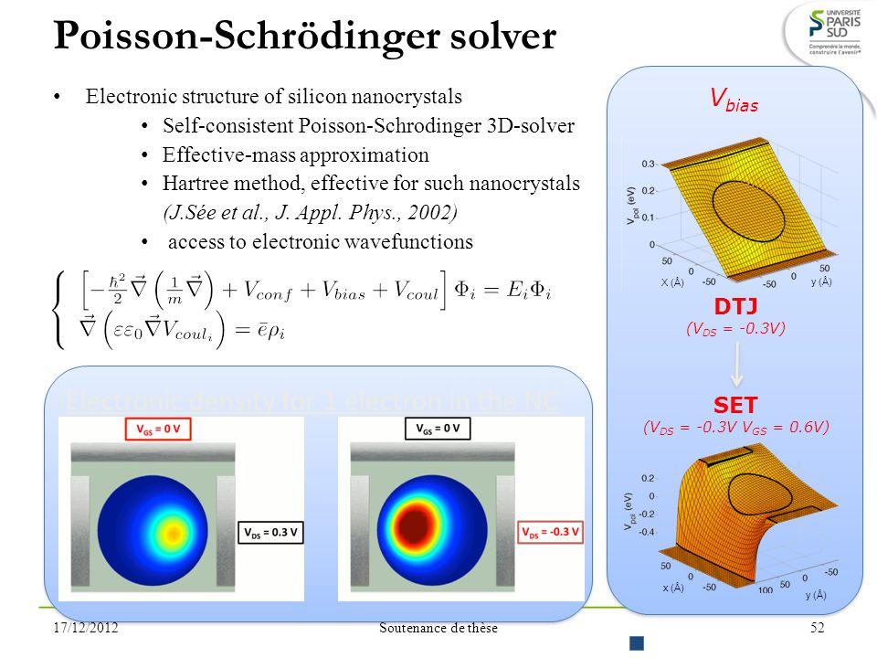 Poisson-Schrödinger solver