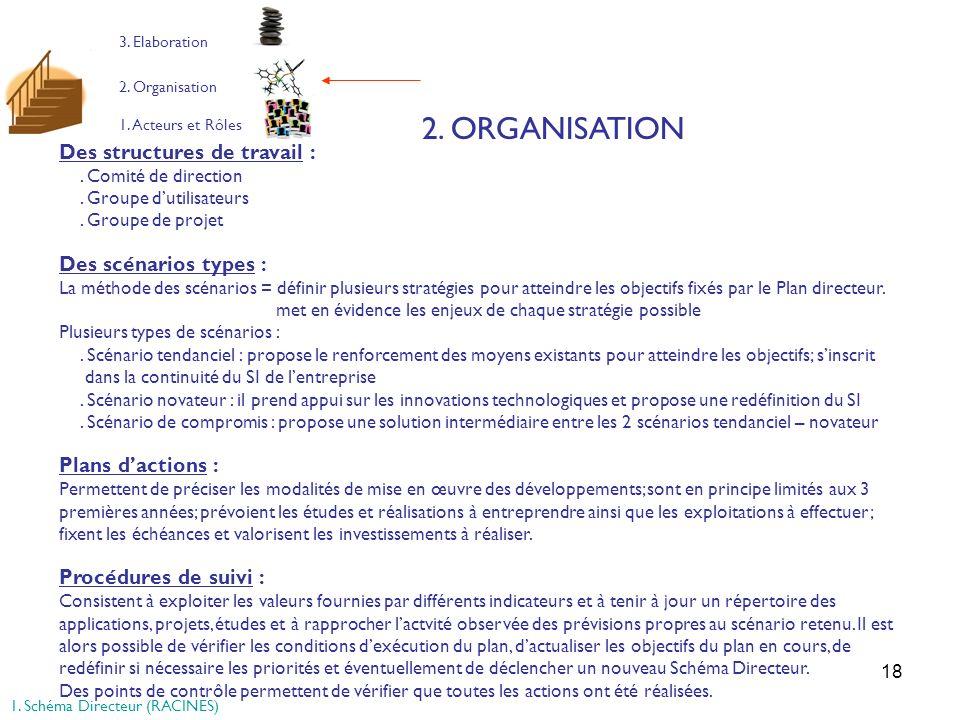 2. ORGANISATION Des structures de travail : Des scénarios types :