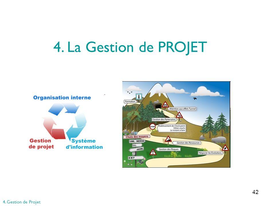 4. La Gestion de PROJET 4. Gestion de Projet