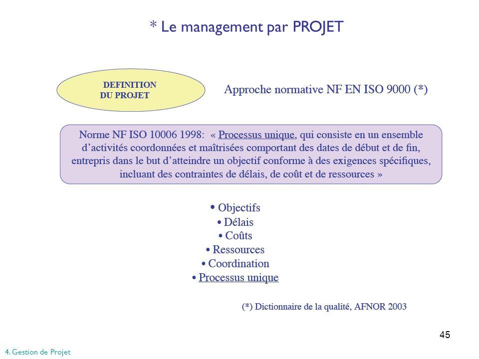 * Le management par PROJET