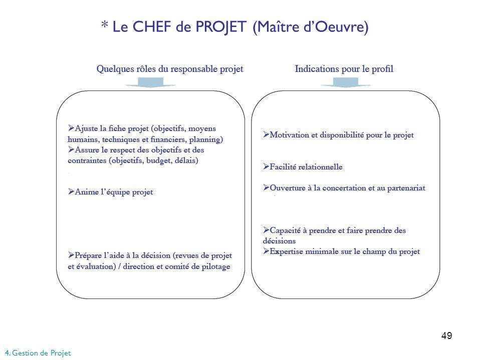 * Le CHEF de PROJET (Maître d'Oeuvre)
