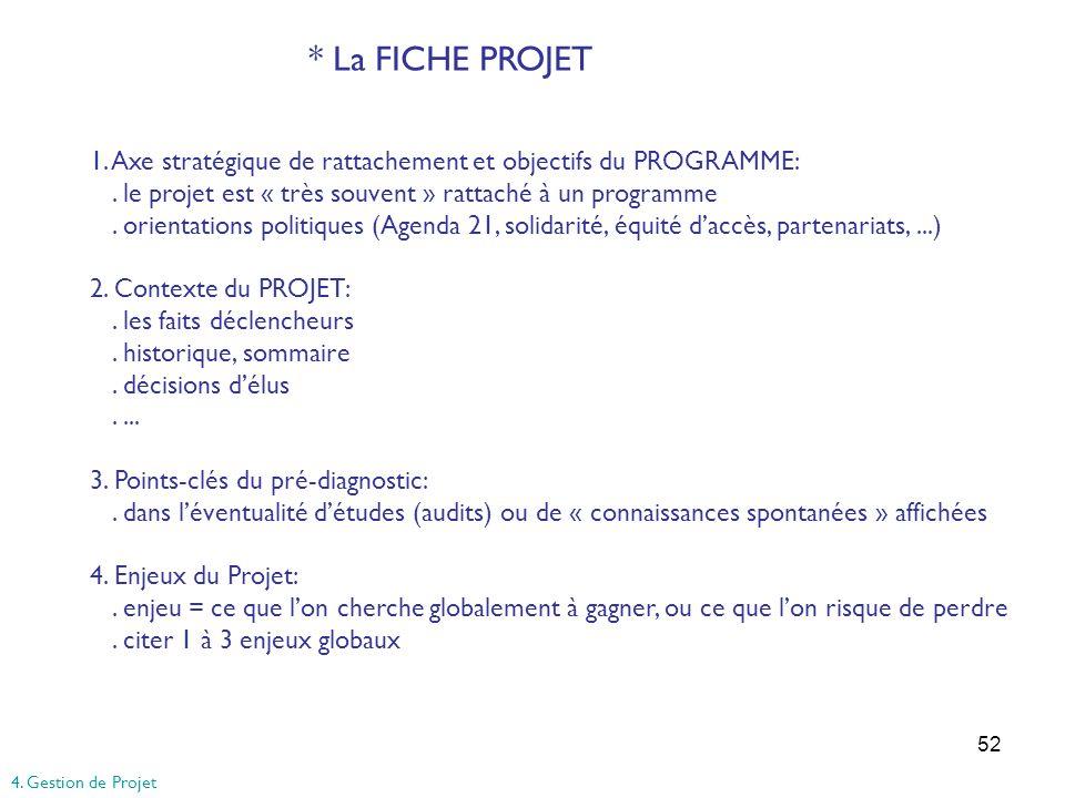 * La FICHE PROJET 1. Axe stratégique de rattachement et objectifs du PROGRAMME: . le projet est « très souvent » rattaché à un programme.