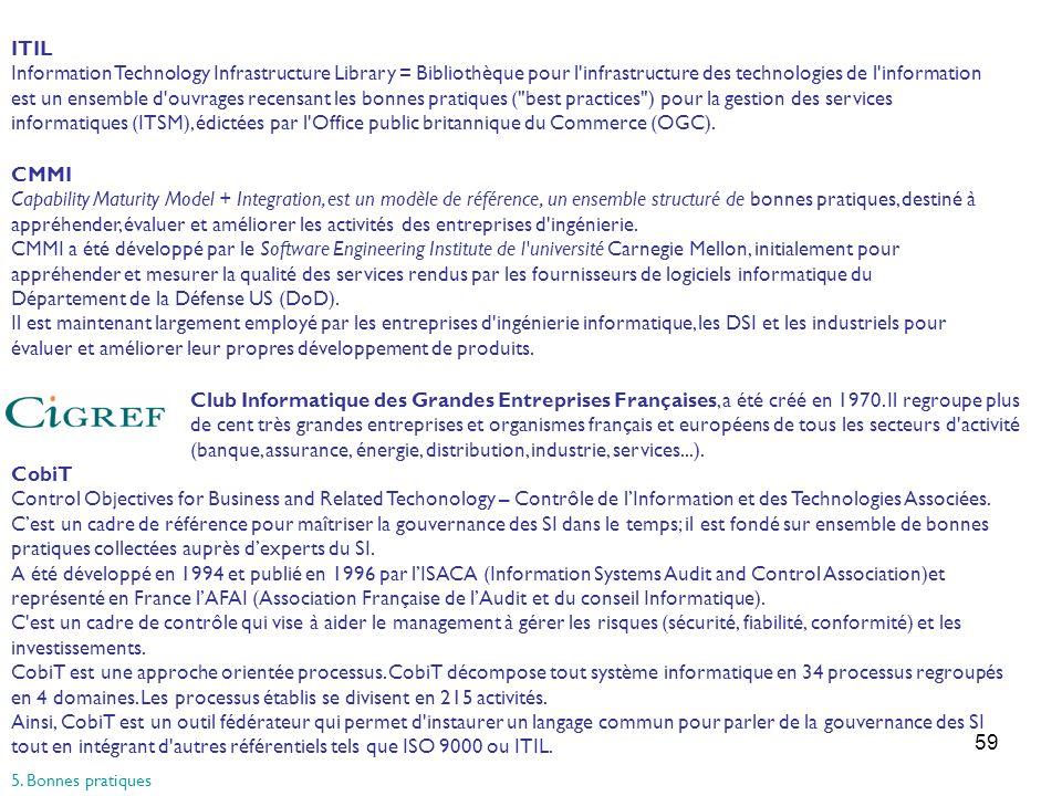 ITIL Information Technology Infrastructure Library = Bibliothèque pour l infrastructure des technologies de l information.