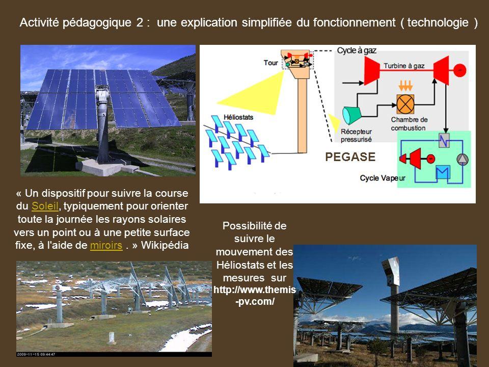 Activité pédagogique 2 : une explication simplifiée du fonctionnement ( technologie )