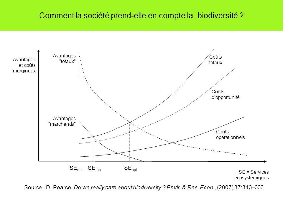 Comment la société prend-elle en compte la biodiversité
