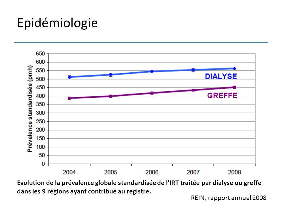 Epidémiologieparallèle pour la dialyse et la greffe jusqu'en 2007, +4% par an, augmentation de la greffe en 2008, +5 à 6 %