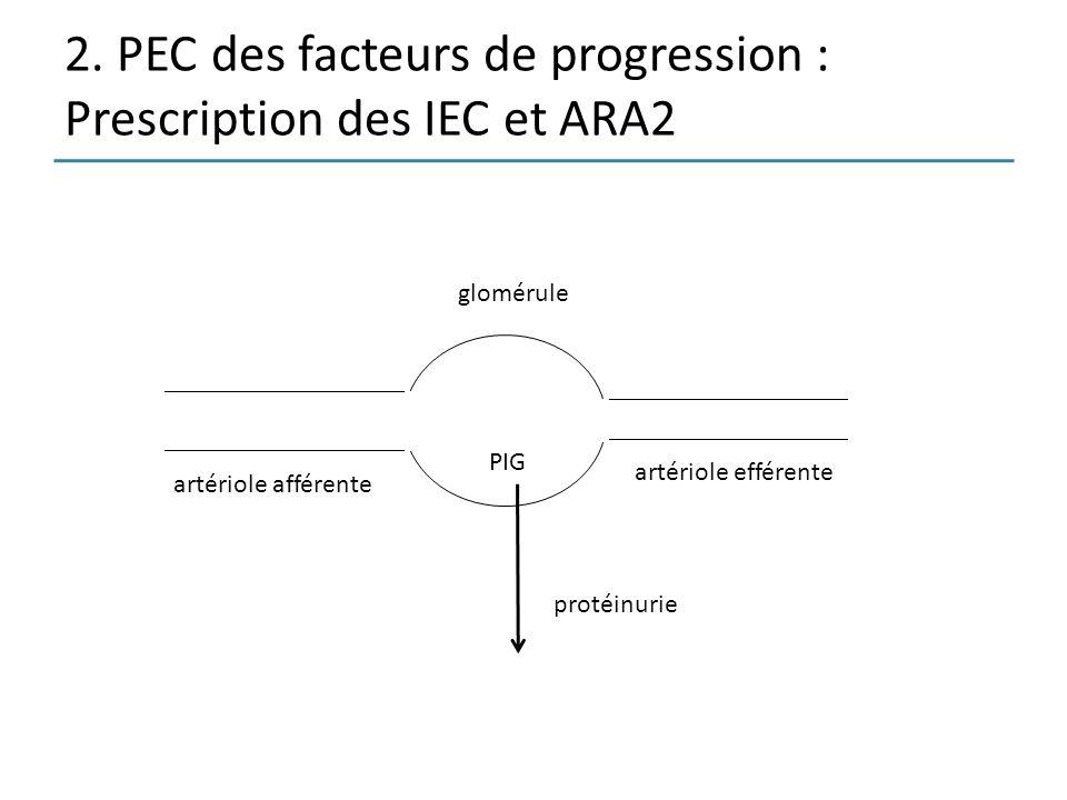2. PEC des facteurs de progression : Prescription des IEC et ARA2