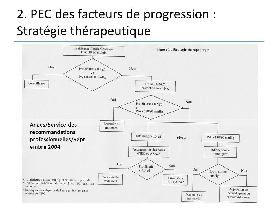 2. PEC des facteurs de progression : Stratégie thérapeutique