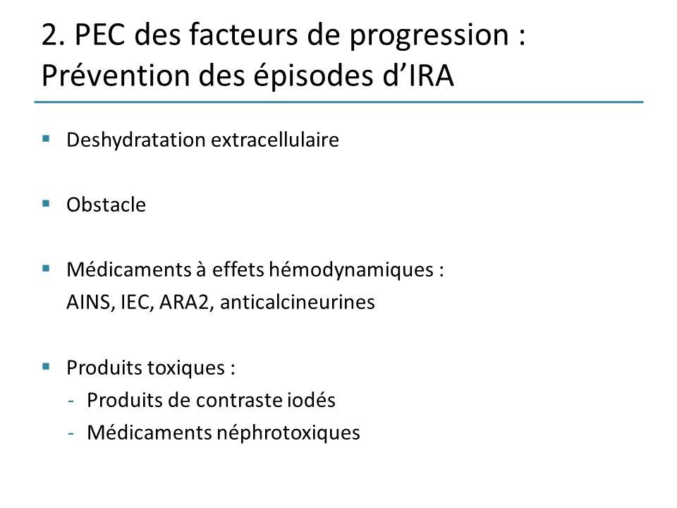2. PEC des facteurs de progression : Prévention des épisodes d'IRA