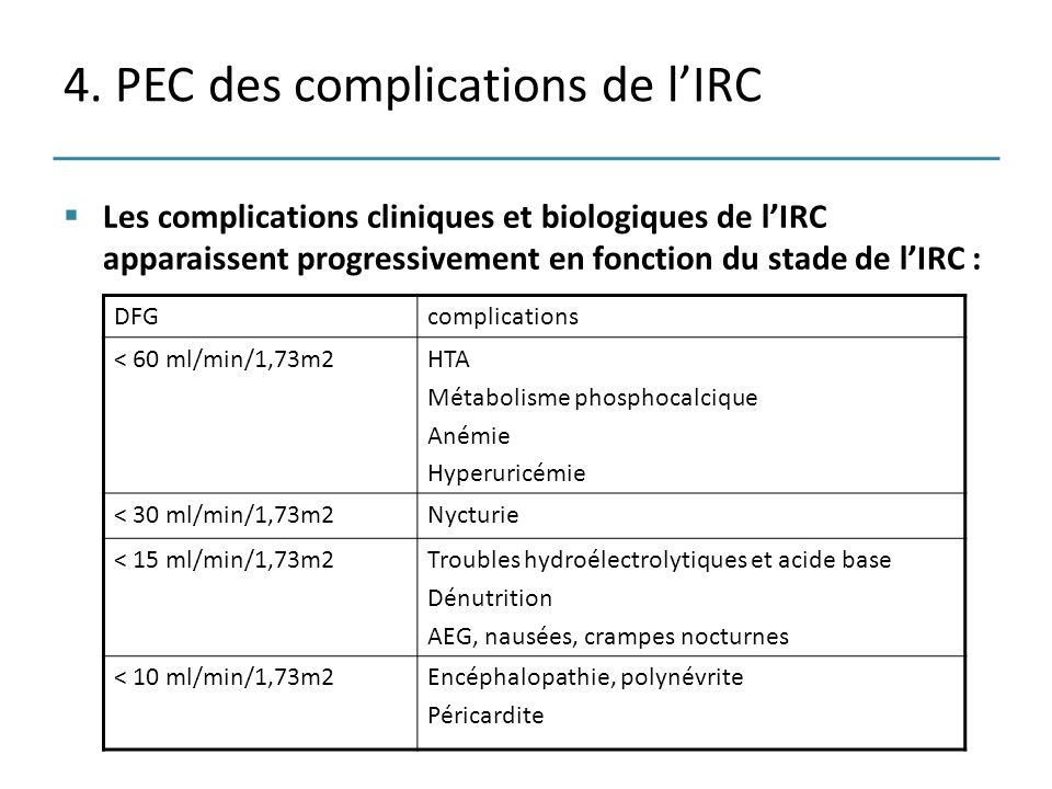4. PEC des complications de l'IRC